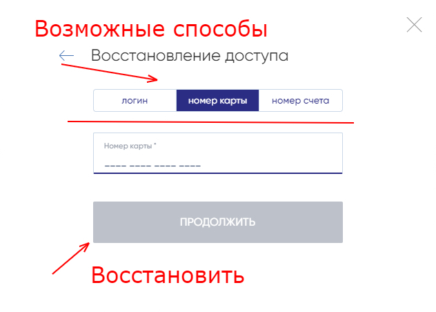 Вход для частных лиц Промсвязьбанк